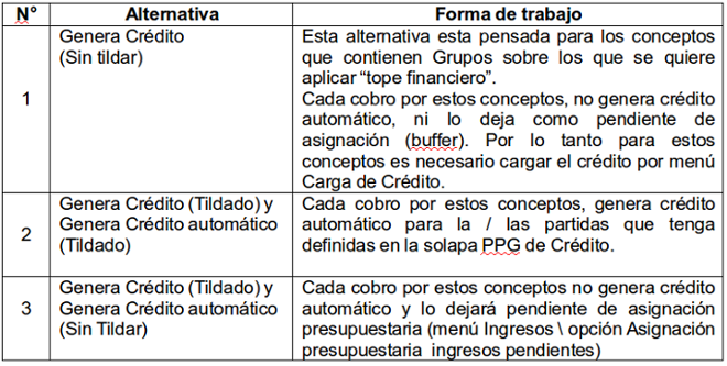 PIL tope financiero4.png